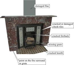 Typical problems you will have to deal with when restoring a fireplace are cracked cheek tiles