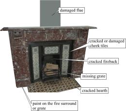 fireplace problems