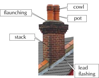 chimney terms