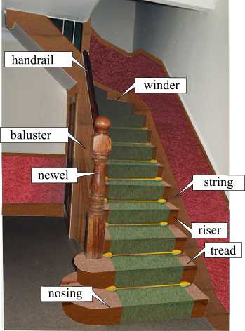 Edwardian quarter-turn staircase