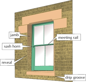 window terms